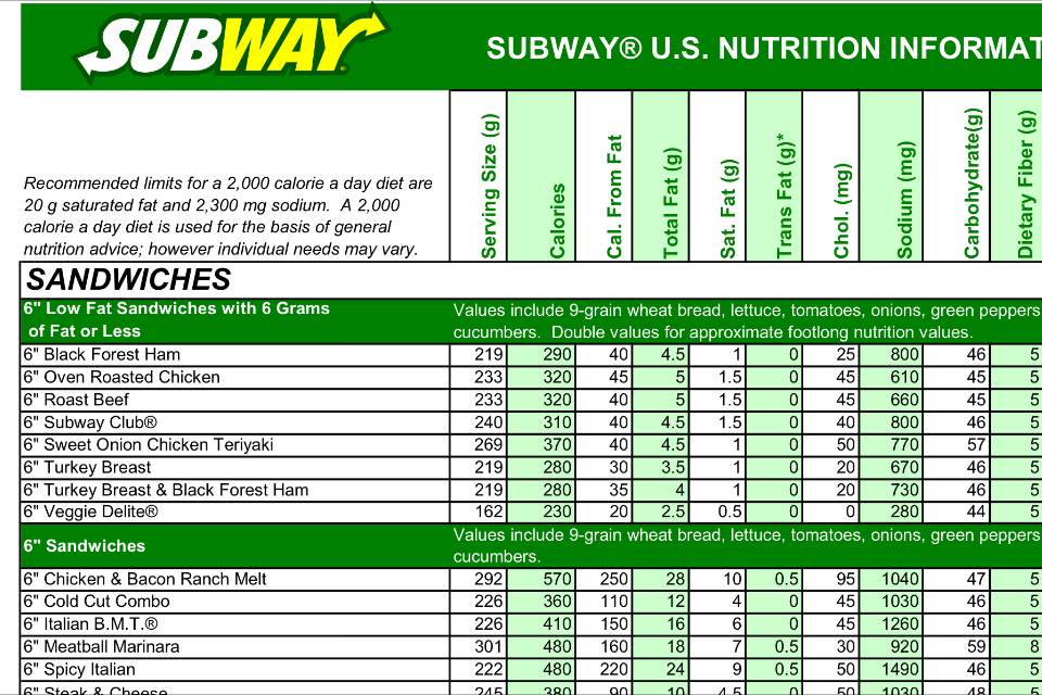 subway menu calories chart